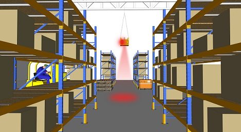 Look Out 4 Audible Floor Burst - Ceiling Mount - Collision Awareness Collision Awareness, Collision Safety, Safety Products, Forklift Safety, Warehouse Safety, Collision Awareness, Dock Safety, Dock Awareness, Hall Collision, Office Collision