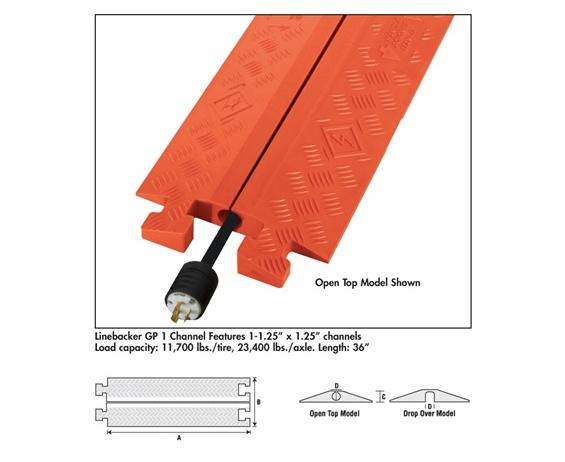 LINEBACKER® GP-1- 1-Channel protector drop over, Orange