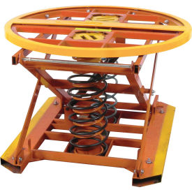 Scissor Lifts and Lift Tables